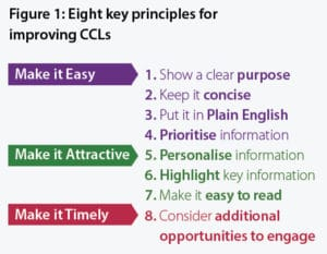 Eight Key Principles